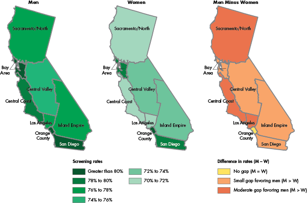 Gender Disparities in Cardiovascular Care in California Based on LDL Cholesterol Screening Rates