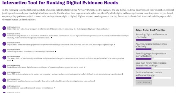 Tool to Rank Digital Evidence Needs for Criminal Justice Agencies | RAND