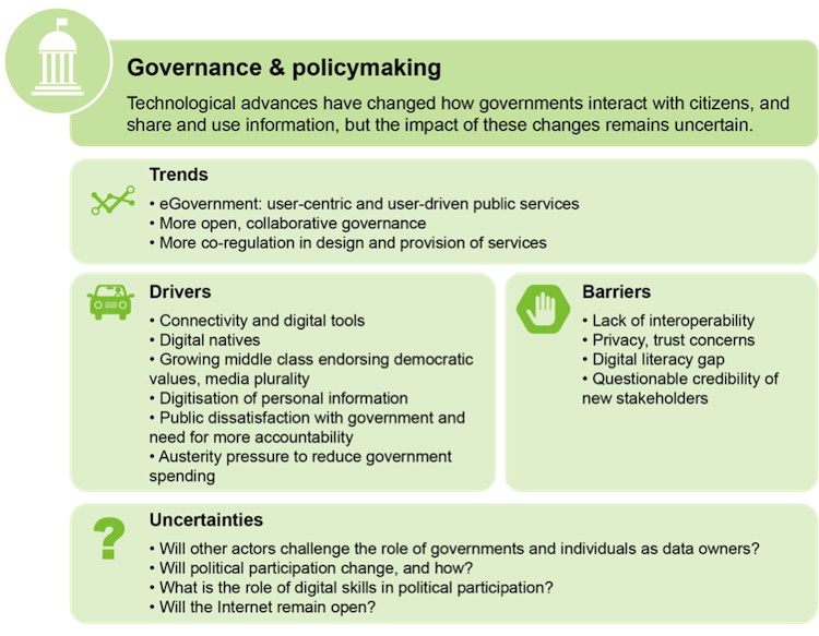 Theme: Governance